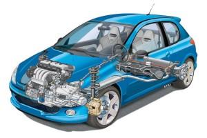 гарантия на составляющии автомобиля