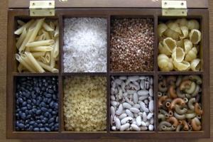 Что такое продовольственные товары, их классификация