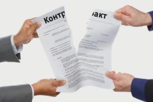 Уведомление о расторжении договора по соглашению сторон